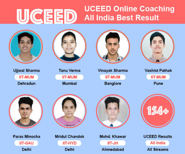 uceed-coaching-all-india-result, uceed coaching